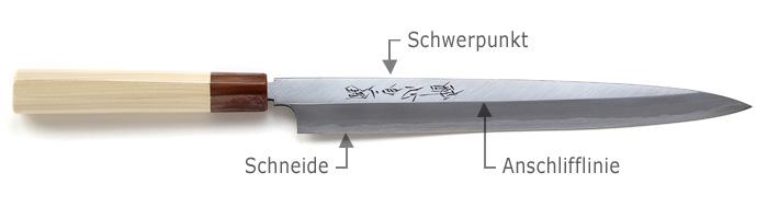 Fragen Und Antworten Zu Japanischen Messern